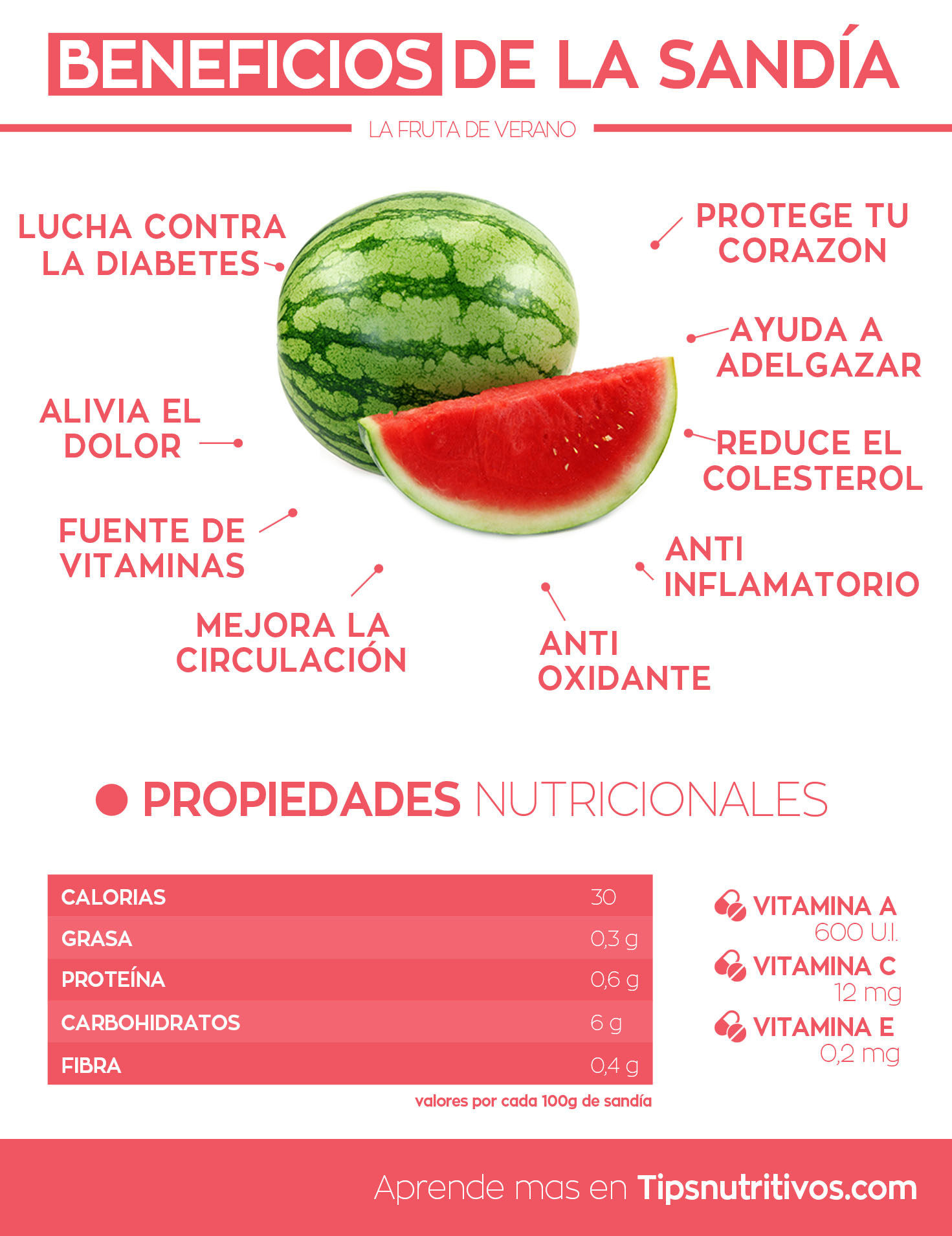 Beneficios de la sandia